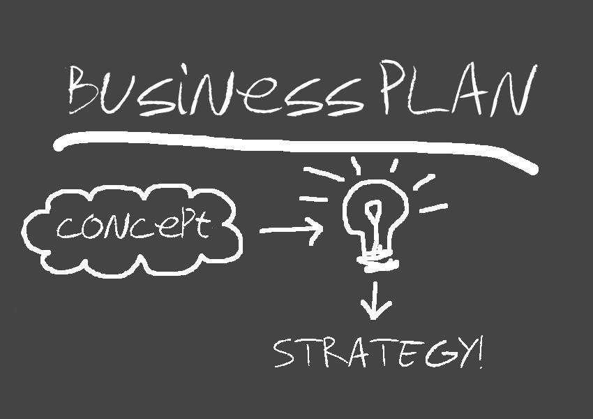 template business plan